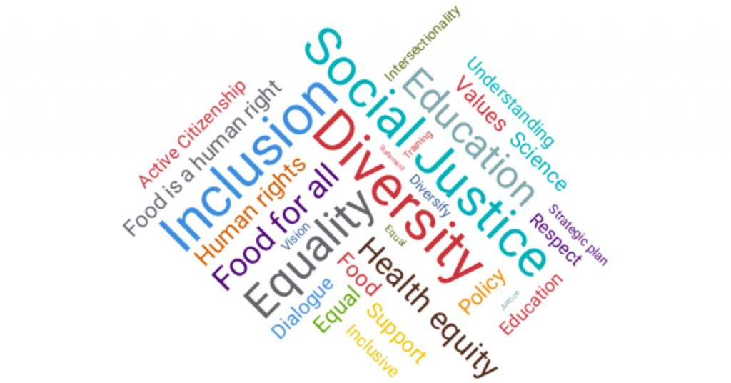Alignment - Equity Plan word cloud